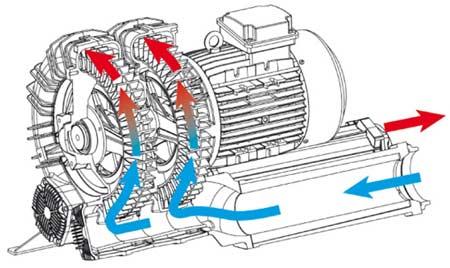 ротационная воздуходувка